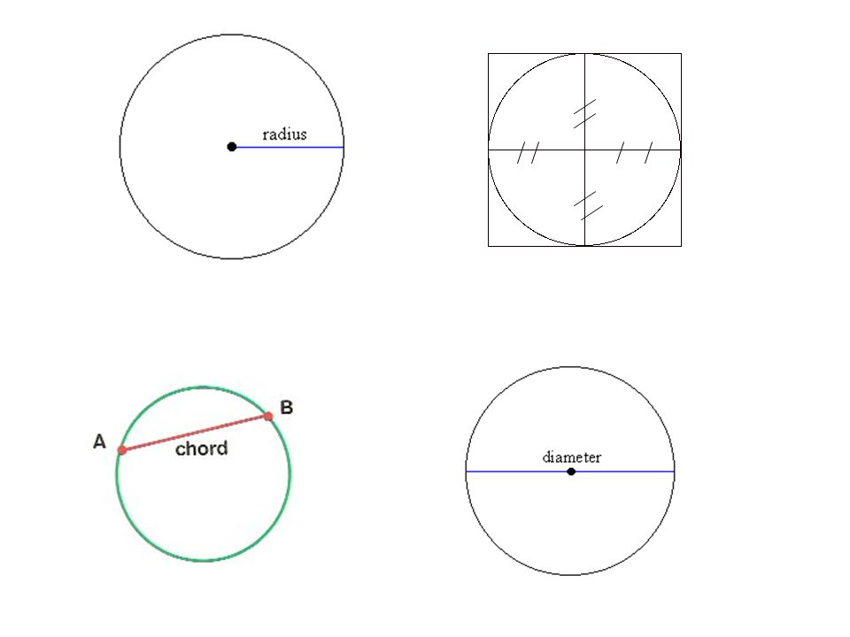 Chords in Lesson 1 If a line through the center of a circle is perpendicular to a chord it also bisects the chord.