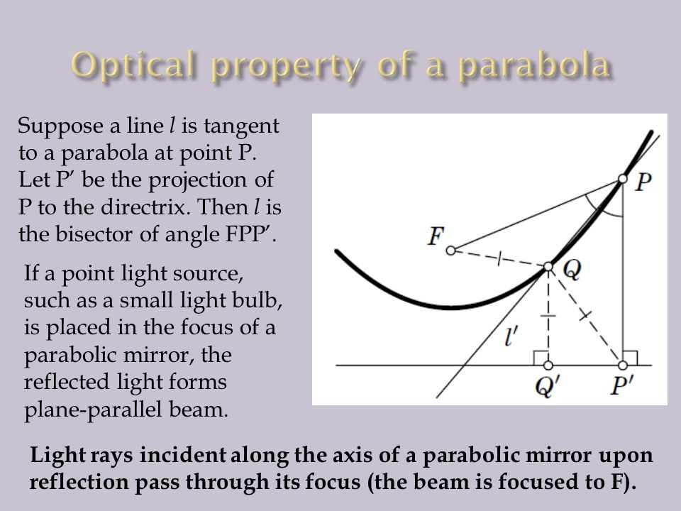 If a point light source, such as a small light bulb, is placed in the focus of a parabolic mirror, the reflected light forms plane-parallel beam.