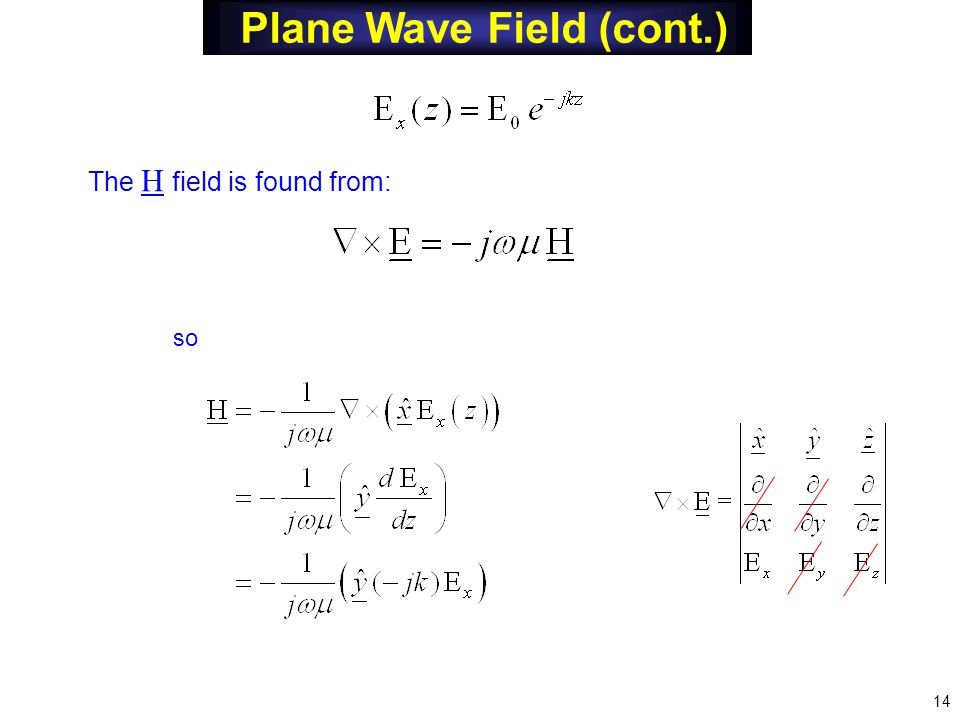 The H field is found from: so Plane Wave Field (cont.) 14