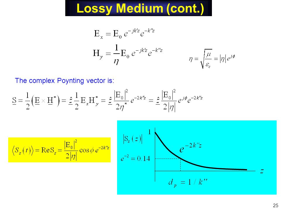 Lossy Medium (cont.) The complex Poynting vector is: 25