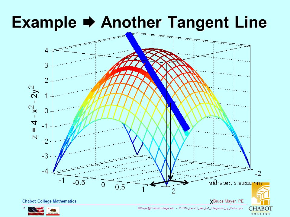 BMayer@ChabotCollege.edu MTH16_Lec-01_sec_6-1_Integration_by_Parts.pptx 11 Bruce Mayer, PE Chabot College Mathematics Example  Another Tangent Line