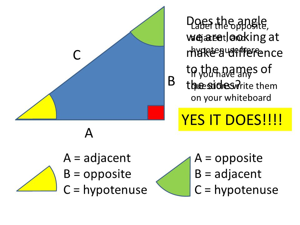 C B A A = adjacent B = opposite C = hypotenuse A = opposite B = adjacent C = hypotenuse Label the opposite, adjacent, and hypotenuse here.