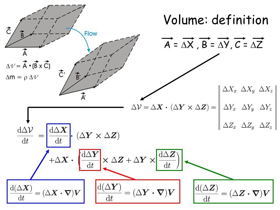 Volume: definition A =  X, B =  Y, C =  Z