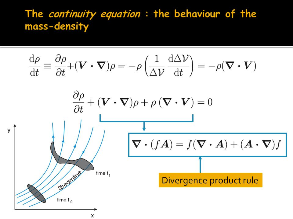Divergence product rule