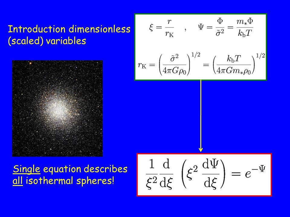 Introduction dimensionless (scaled) variables Single equation describes all isothermal spheres!