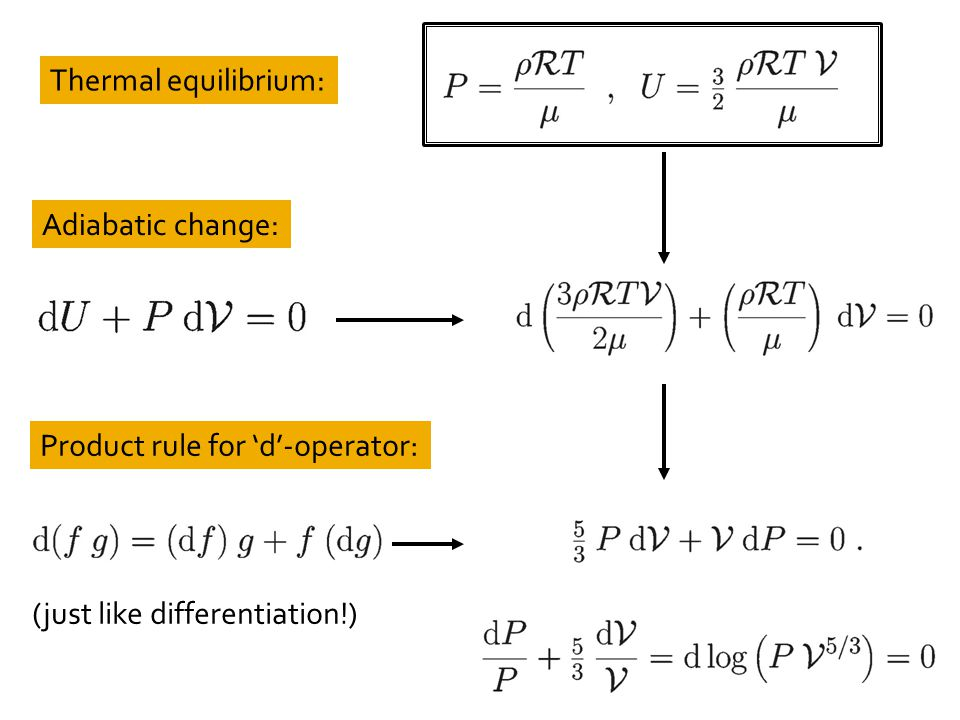 Thermal equilibrium: Adiabatic change: Product rule for 'd'-operator: (just like differentiation!)