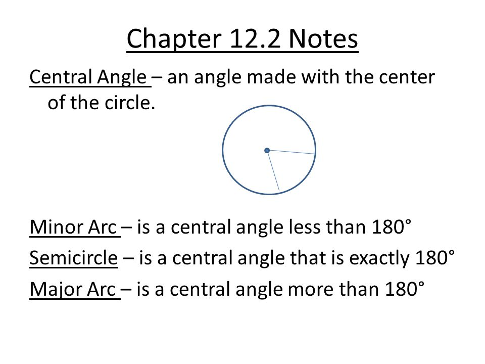 Arc Addition Postulate m ABC = m AB + m BC Thm – AB ≌ BC AB ≌ BC Thm – DE ≌ EF, DG ≌ GF