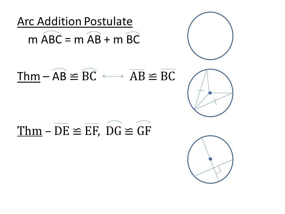 Thm – JK is a diameter of the circle Thm – AB ≌ CD EF ≌ EG