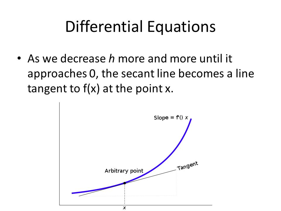 Differential Equations As we decrease h more and more until it approaches 0, the secant line becomes a line tangent to f(x) at the point x.