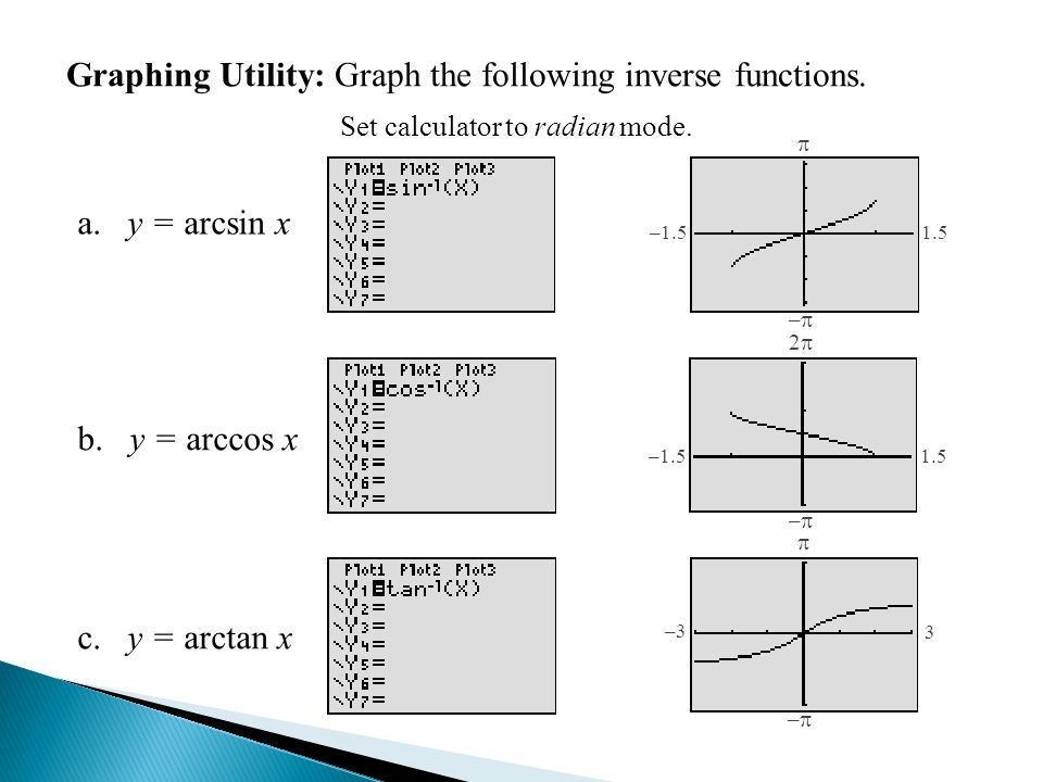 Graphing Utility: Graphs of Inverse Functions Graphing Utility: Graph the following inverse functions. a. y = arcsin x b. y = arccos x c. y = arctan x