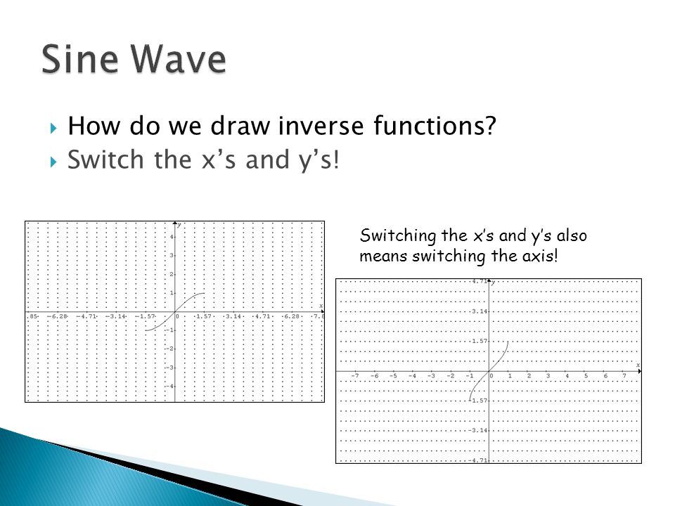 DDomain/range of restricted sine wave? DDomain/range of inverse?
