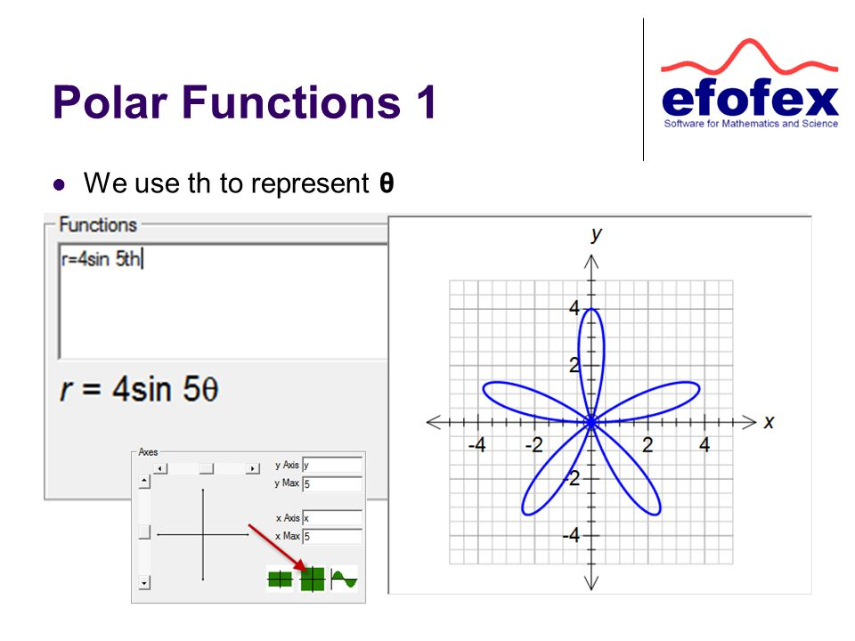 Polar Functions 1 We use th to represent θ