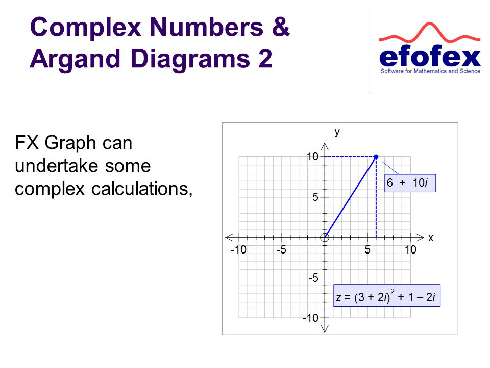 Complex Numbers & Argand Diagrams 2 FX Graph can undertake some complex calculations,
