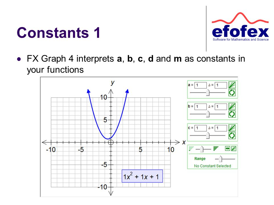Constants 1 FX Graph 4 interprets a, b, c, d and m as constants in your functions