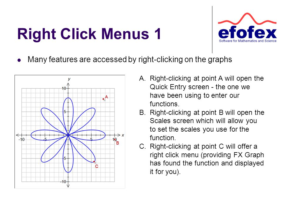 Right Click Menus 1 Many features are accessed by right-clicking on the graphs A.Right-clicking at point A will open the Quick Entry screen - the one we have been using to enter our functions.