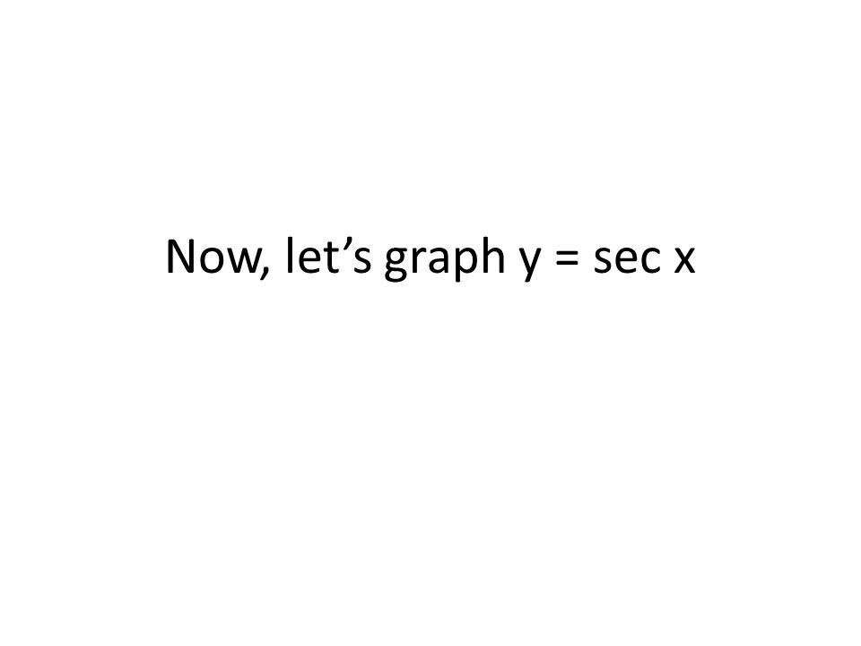 Now, let's graph y = sec x