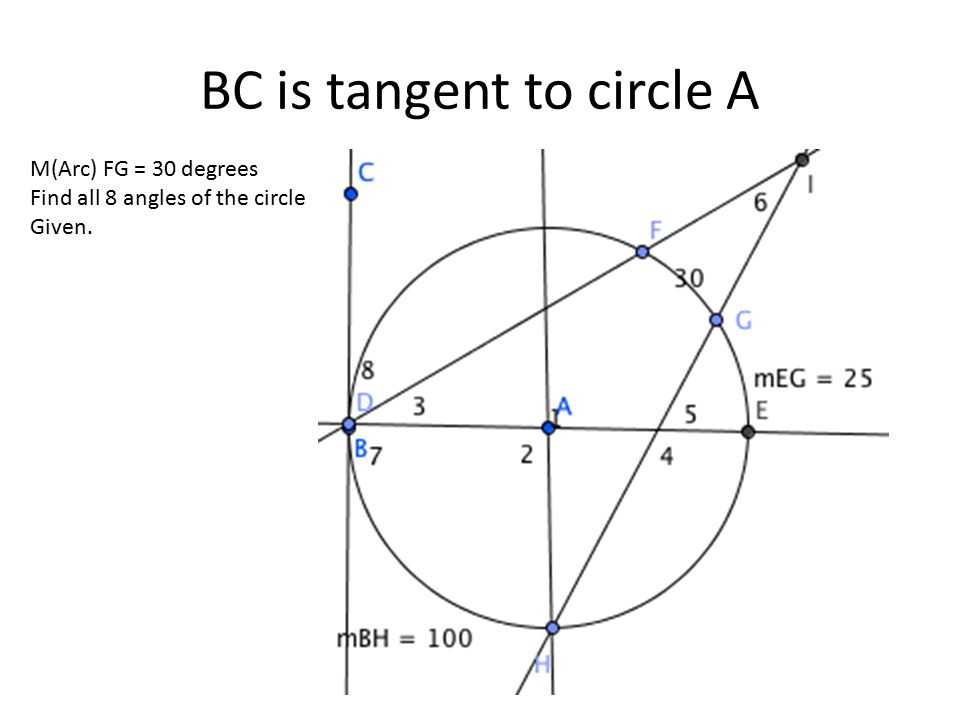 BC is tangent to circle A M(Arc) FG = 30 degrees Find all 8 angles of the circle Given.