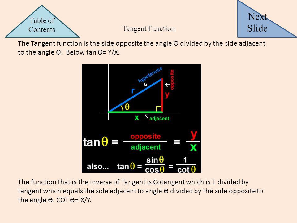 Tangent Function The Tangent function is the side opposite the angle Ѳ divided by the side adjacent to the angle Ѳ.