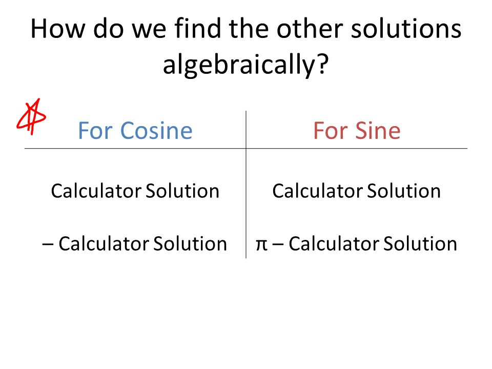 How do we find the other solutions algebraically? For CosineFor Sine Calculator Solution – Calculator Solution Calculator Solution π – Calculator Solu