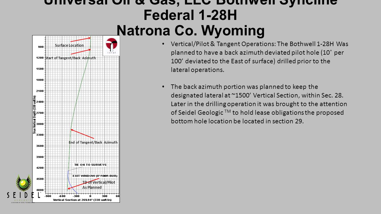 Universal Oil & Gas, LLC Bothwell Syncline Federal 1-28H Pilot & Tangent Operations The Bothwell 1-28H Pilot was planned to TD 100' into the Niobrara Formation, 7 casing was set to a total depth of 4857.68' TVD.