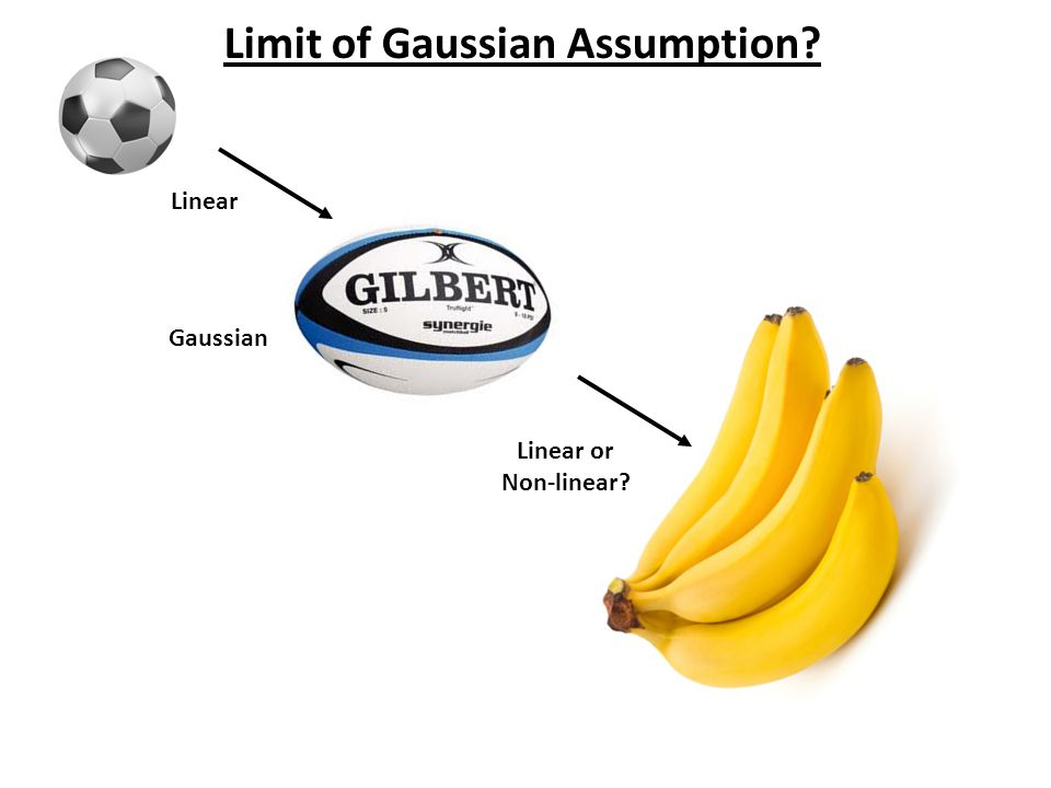? Limit of Gaussian Assumption? Linear or Non-linear? Gaussian Linear