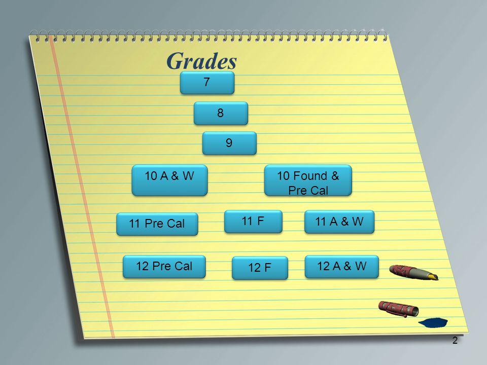 Grades 7 7 9 9 11 F 12 Pre Cal 8 8 12 F 11 Pre Cal 10 A & W 10 A & W 10 Found & Pre Cal 10 Found & Pre Cal 11 A & W 12 A & W 2