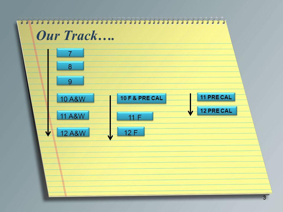 Our Track…. 7 7 9 9 8 8 11 A&W 11 F 10 A&W 12 F 12 A&W 11 PRE CAL 10 F & PRE CAL 12 PRE CAL 3