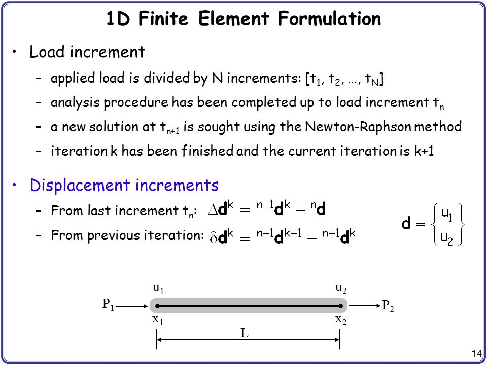 14 1D Finite Element Formulation Load increment –applied load is divided by N increments: [t 1, t 2, …, t N ] –analysis procedure has been completed u