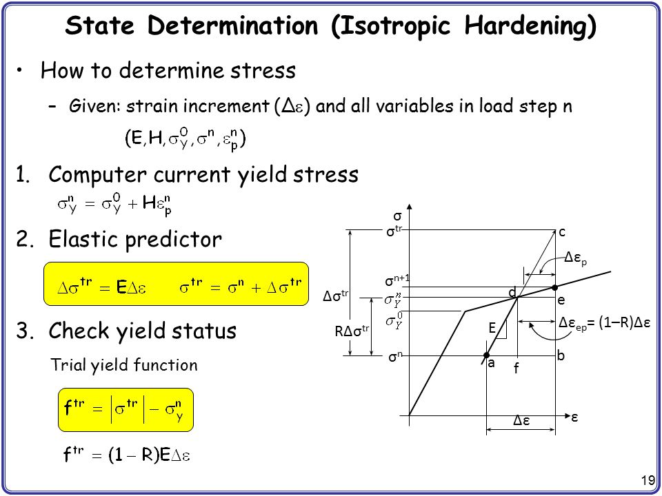 19 State Determination (Isotropic Hardening) How to determine stress –Given: strain increment (Δ  ) and all variables in load step n 1.Computer curre