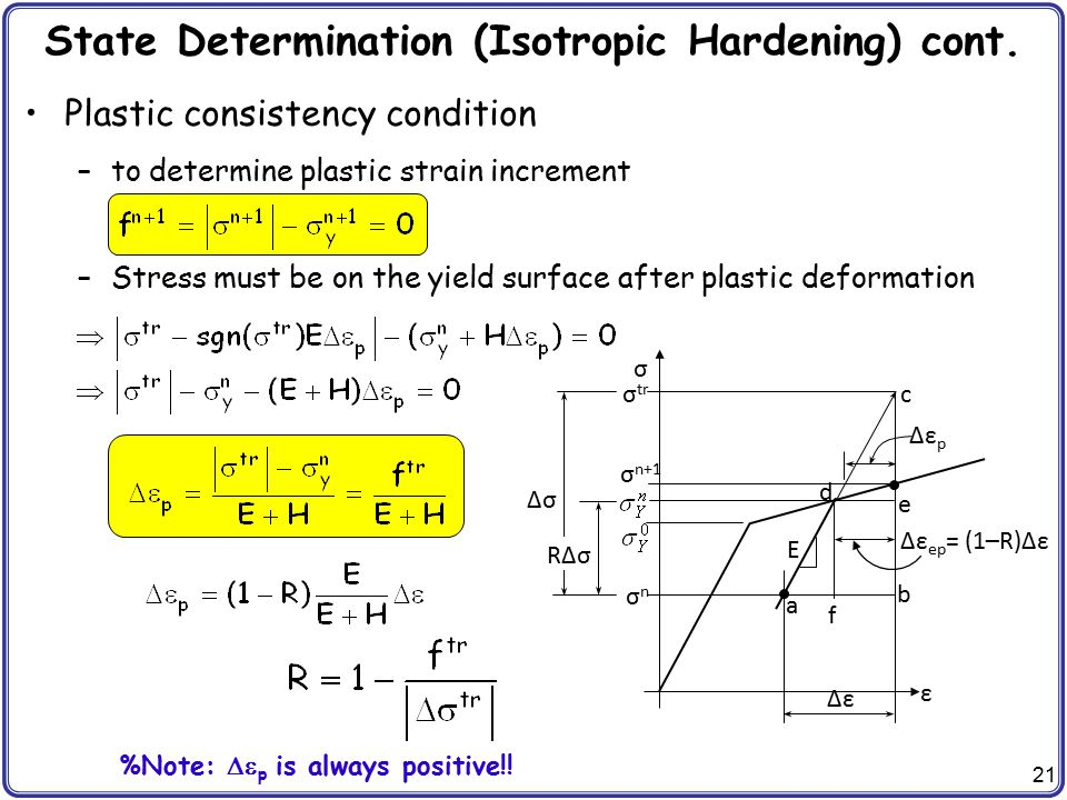 21 State Determination (Isotropic Hardening) cont. Plastic consistency condition –to determine plastic strain increment –Stress must be on the yield s