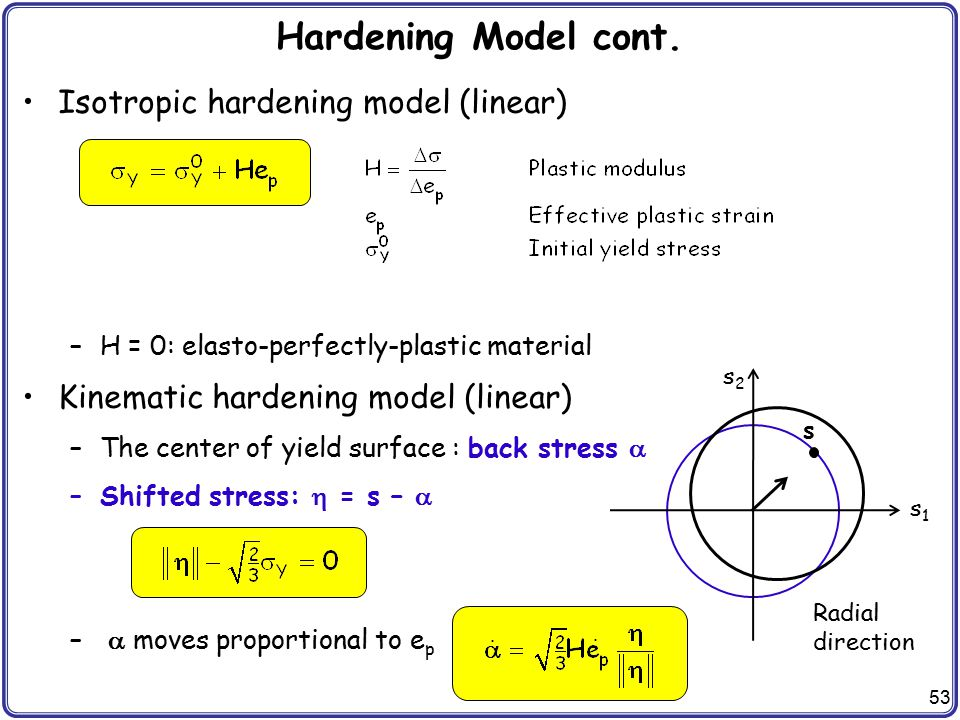 53 Hardening Model cont. Isotropic hardening model (linear) –H = 0: elasto-perfectly-plastic material Kinematic hardening model (linear) –The center o