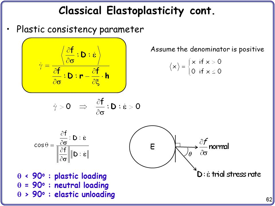 62 Classical Elastoplasticity cont. Assume the denominator is positive E  Plastic consistency parameter  < 90 o : plastic loading  = 90 o : neutral