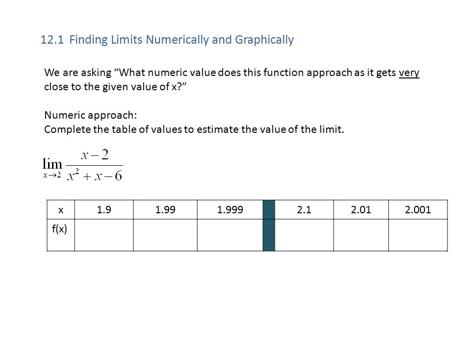 "12.1 Finding Limits Numerically and Graphically We are asking ""What numeric value does this function approach as it gets very close to the given value"