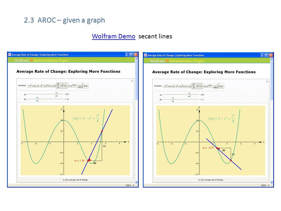 2.3 AROC – given a graph Wolfram DemoWolfram Demo secant lines