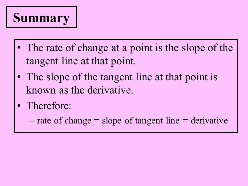 Summary The rate of change at a point is the slope of the tangent line at that point. The slope of the tangent line at that point is known as the deri