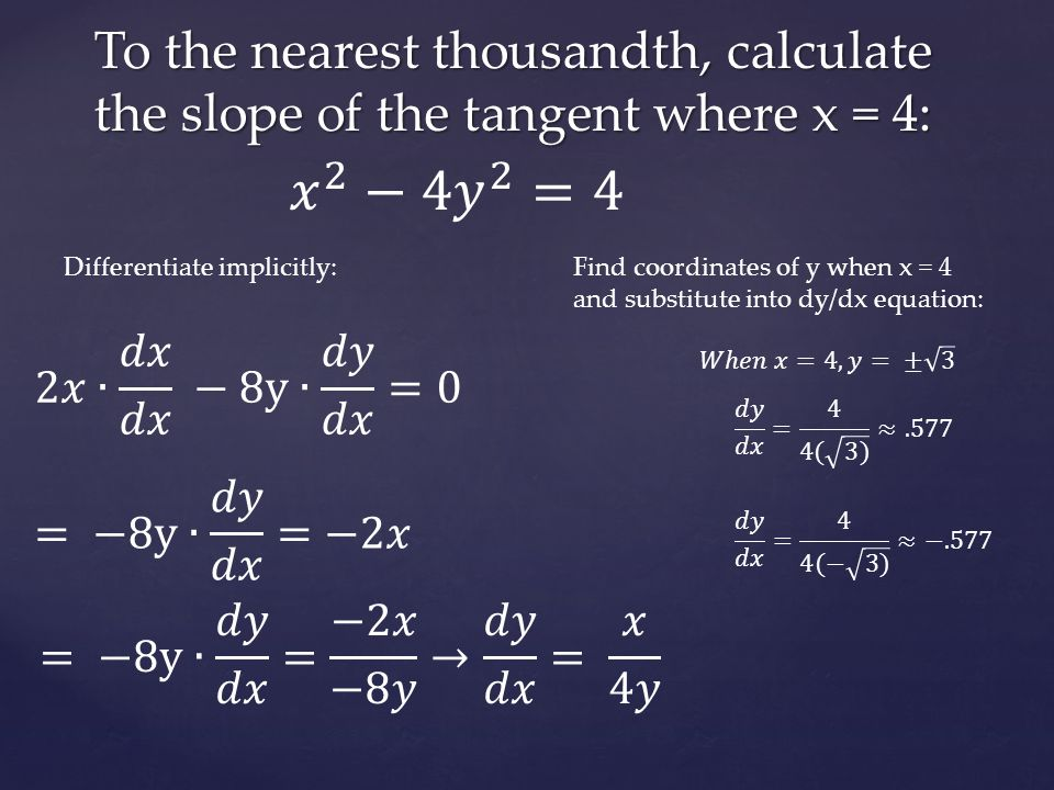 Differentiate implicitly:Find coordinates of y when x = 4 and substitute into dy/dx equation: