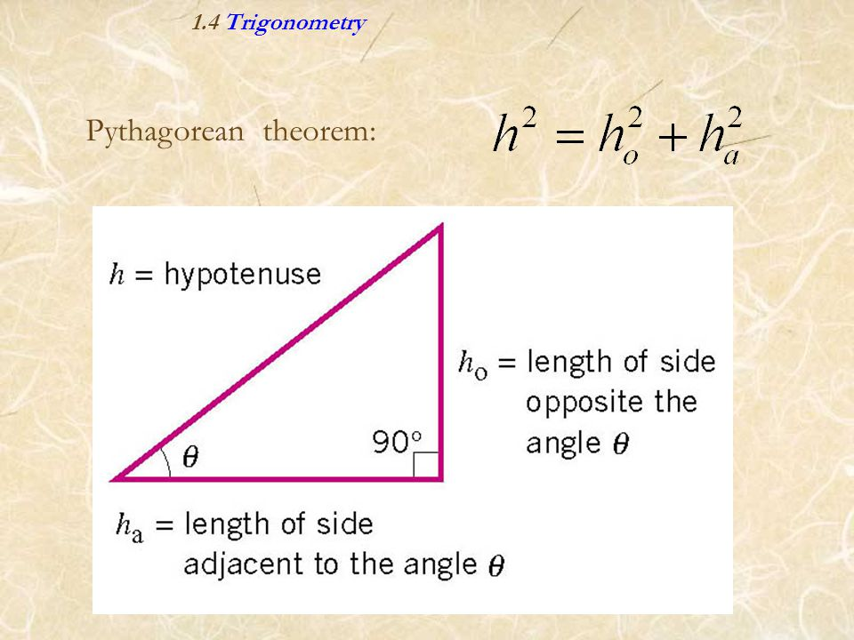 Pythagorean theorem: