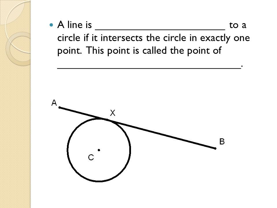 A line is ______________________ to a circle if it intersects the circle in exactly one point. This point is called the point of _____________________