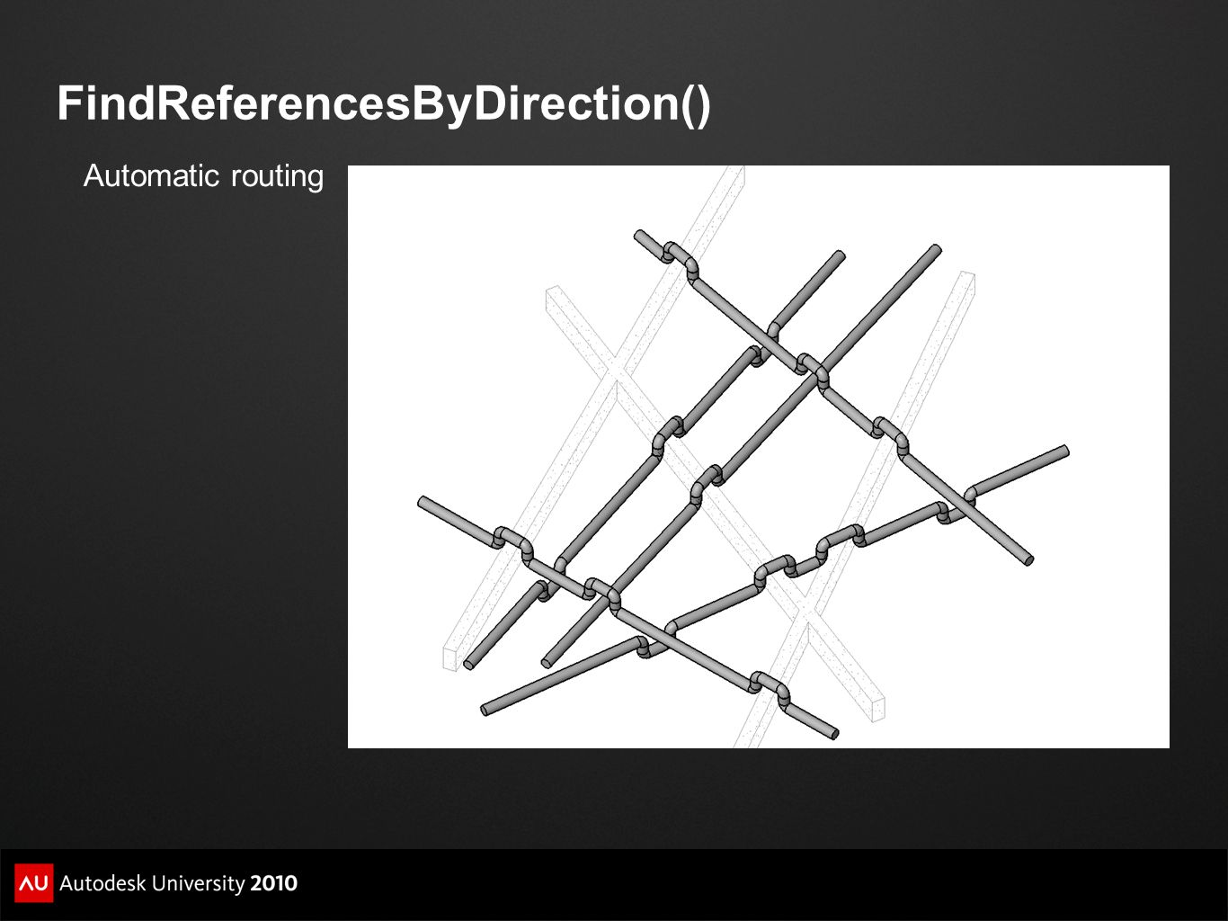 FindReferencesByDirection() Automatic routing