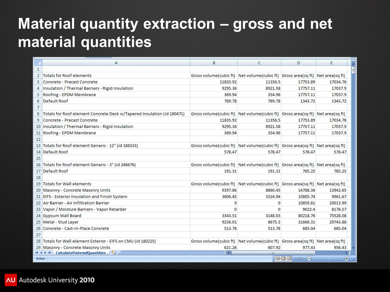 Material quantity extraction – gross and net material quantities
