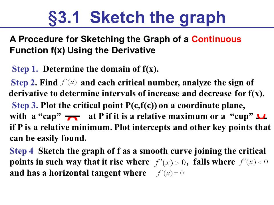 §3.1 Sketch the graph A Procedure for Sketching the Graph of a Continuous Function f(x) Using the Derivative Step 1. Determine the domain of f(x). Ste