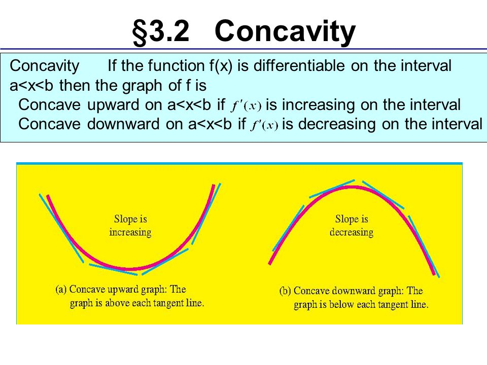 §3.2 Concavity Concavity If the function f(x) is differentiable on the interval a<x<b then the graph of f is Concave upward on a<x<b if is increasing