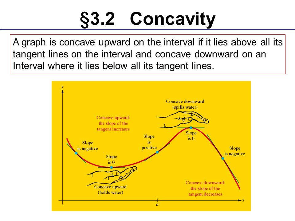 §3.2 Concavity A graph is concave upward on the interval if it lies above all its tangent lines on the interval and concave downward on an Interval wh