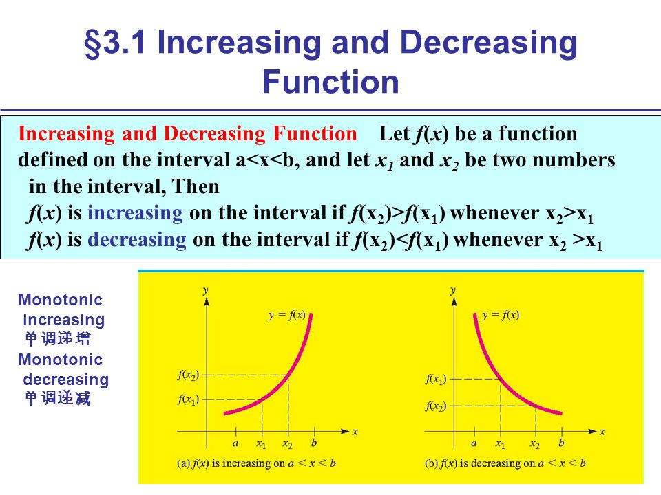 §3.1 Increasing and Decreasing Function Increasing and Decreasing Function Let f(x) be a function defined on the interval a<x<b, and let x 1 and x 2 b