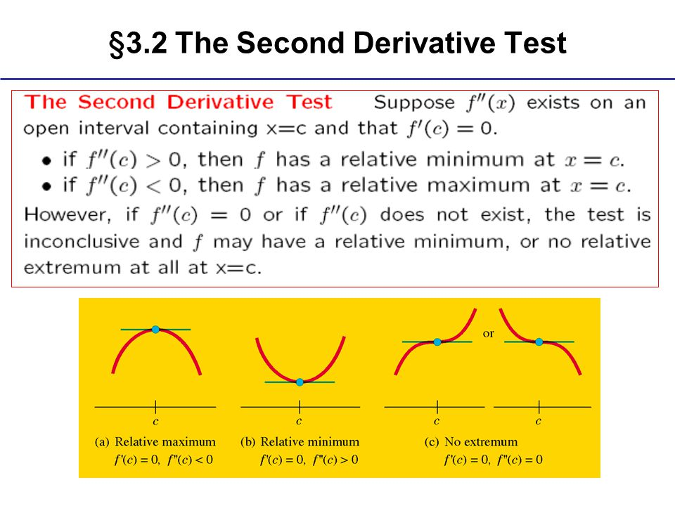 §3.2 The Second Derivative Test