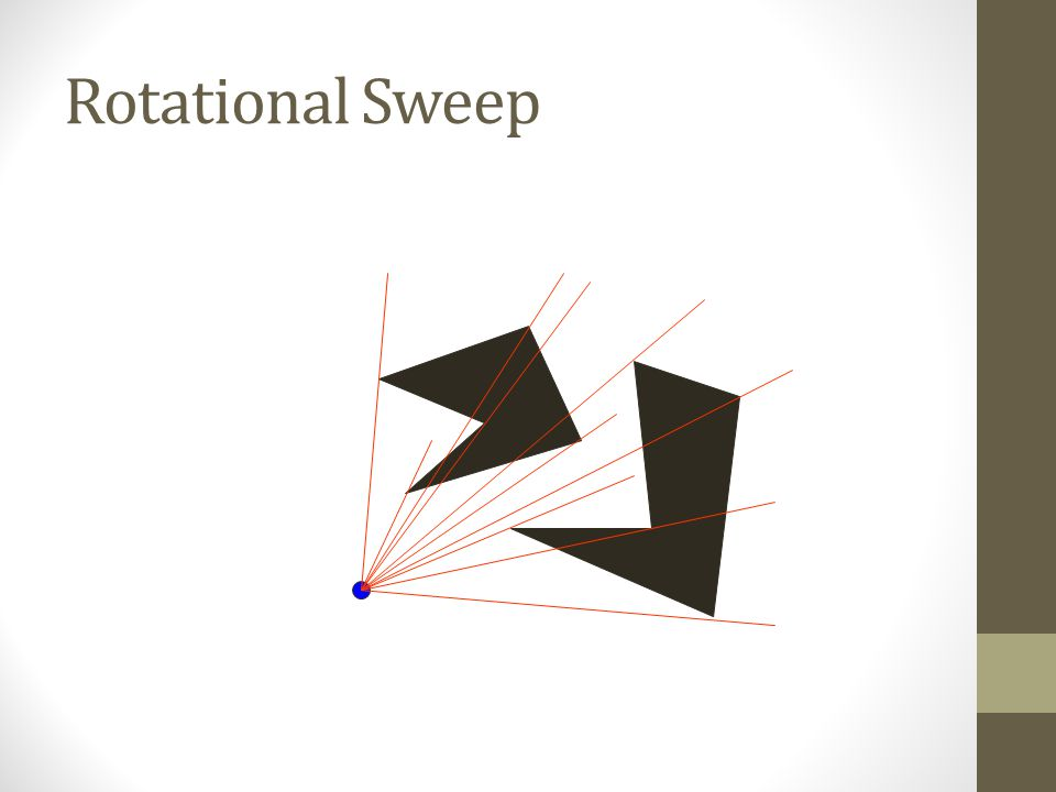 Rotational Sweep