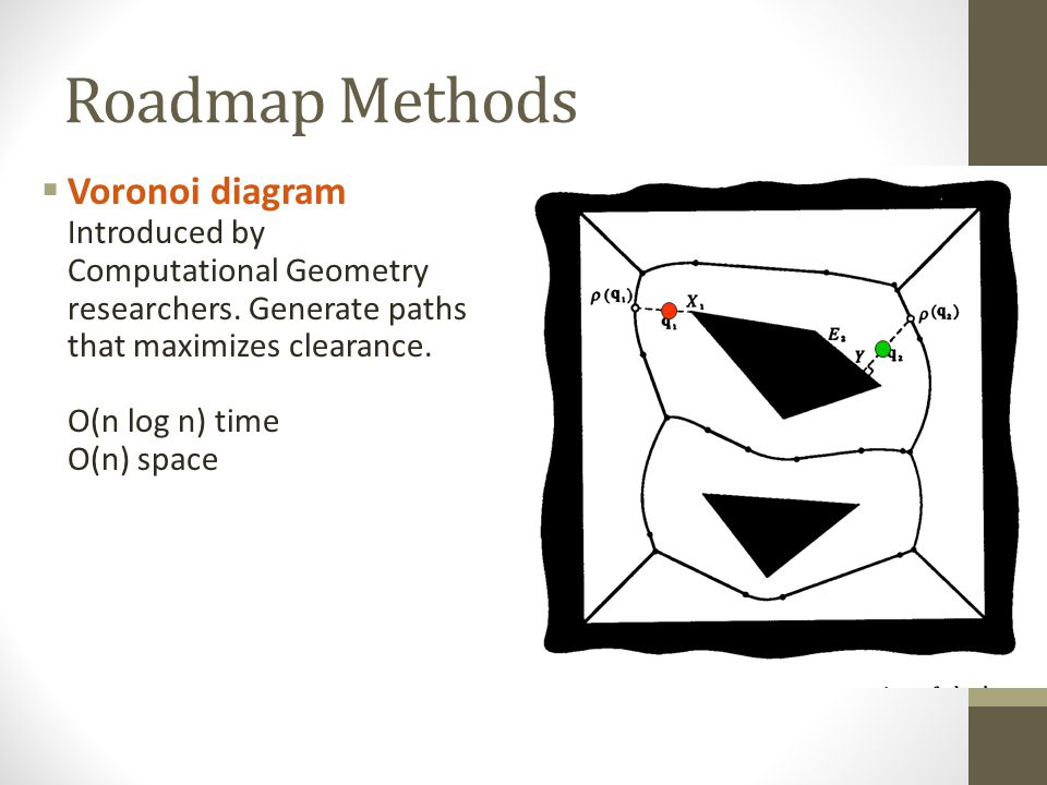 Roadmap Methods  Voronoi diagram Introduced by Computational Geometry researchers.