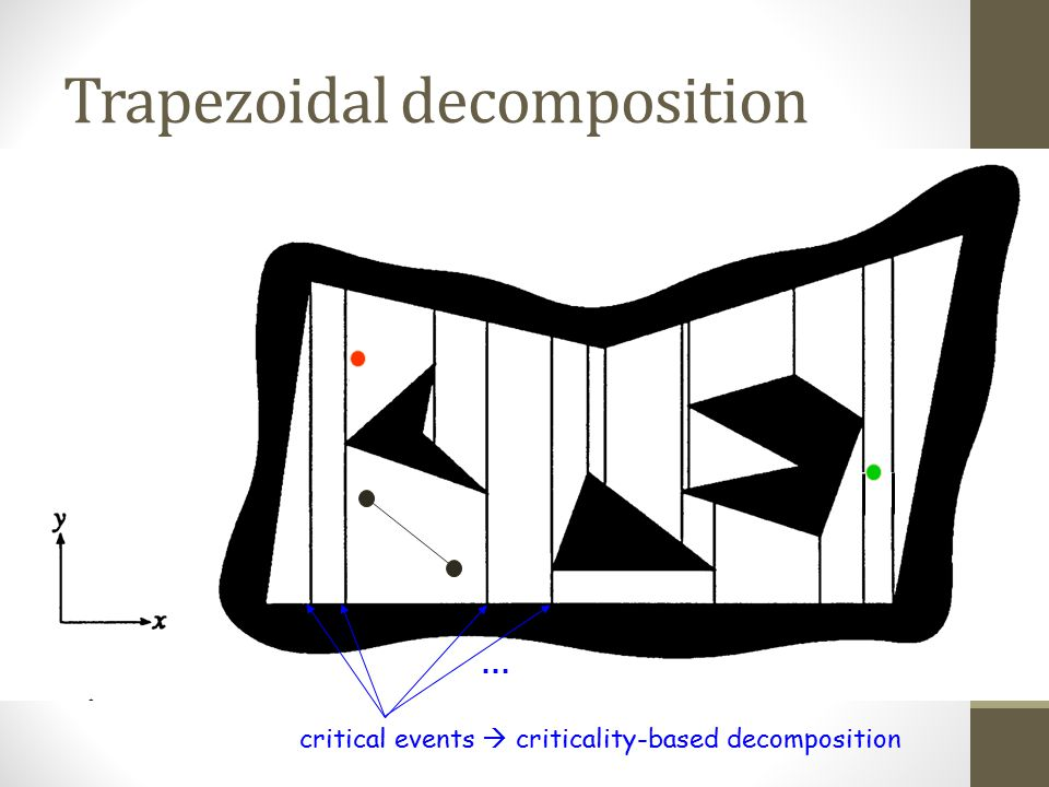 critical events  criticality-based decomposition … Trapezoidal decomposition