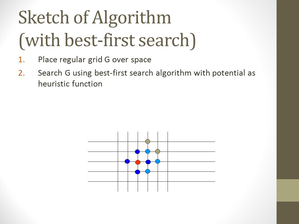 Sketch of Algorithm (with best-first search) 1.Place regular grid G over space 2.Search G using best-first search algorithm with potential as heuristic function