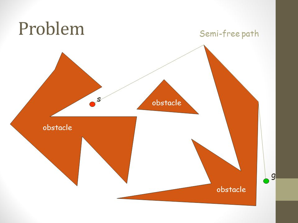 Problem g obstacle s Semi-free path